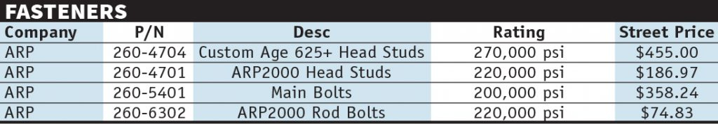 173-tech-ej257-21-fastenersdata